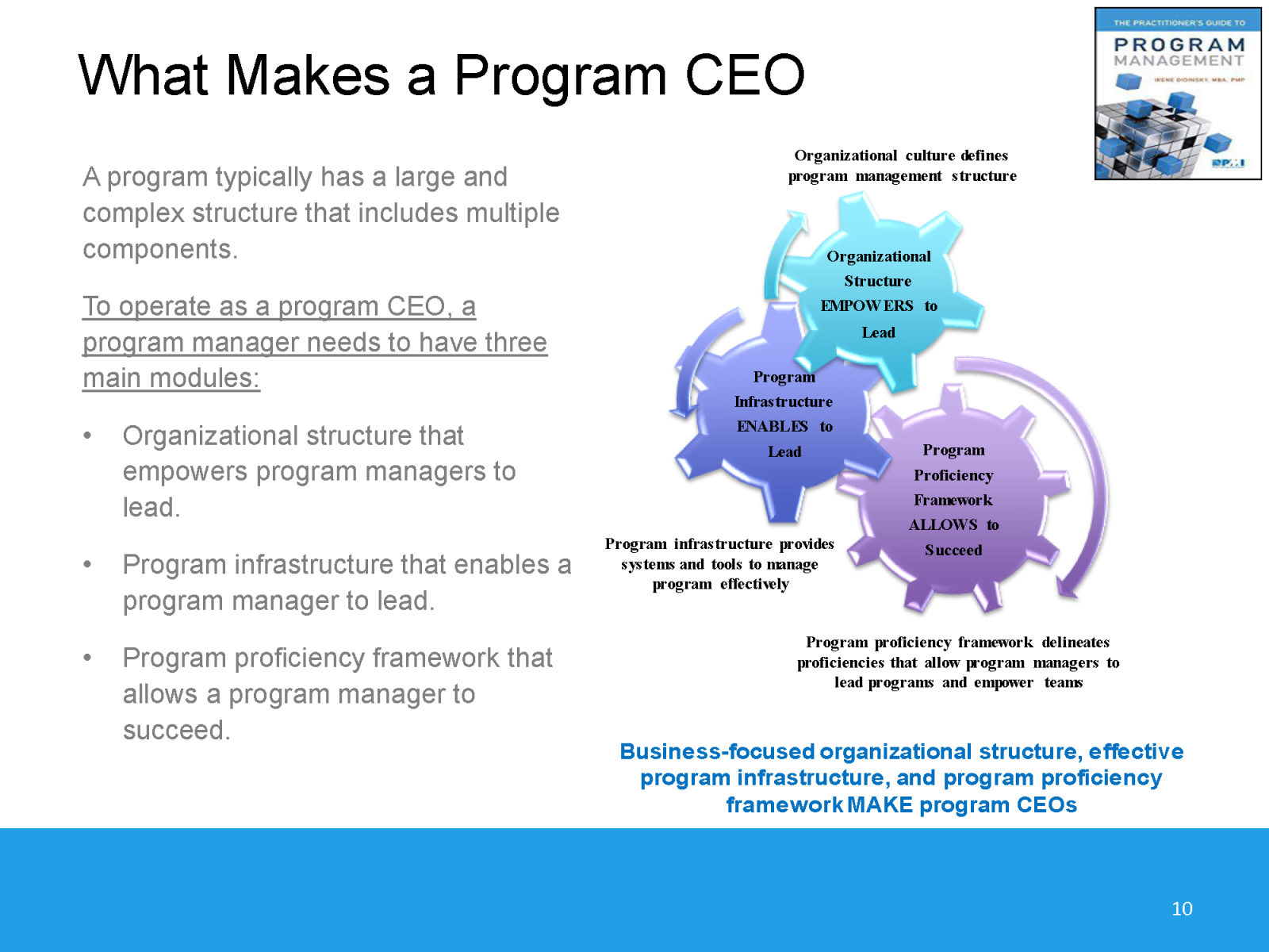How to become a CEO of your Program_Irene Didinsky _12