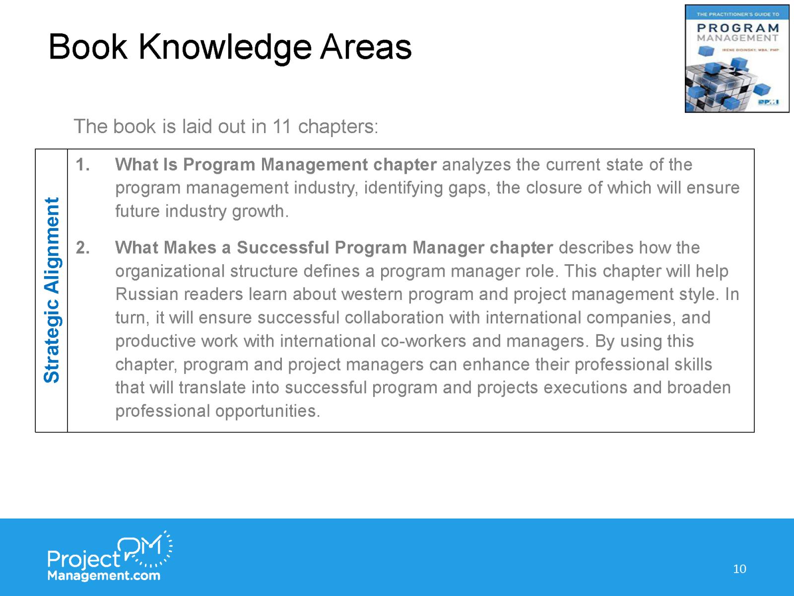 ProjectManagementcom webinar_Irene Didinsky_05112018_FinalFinal_Page_10