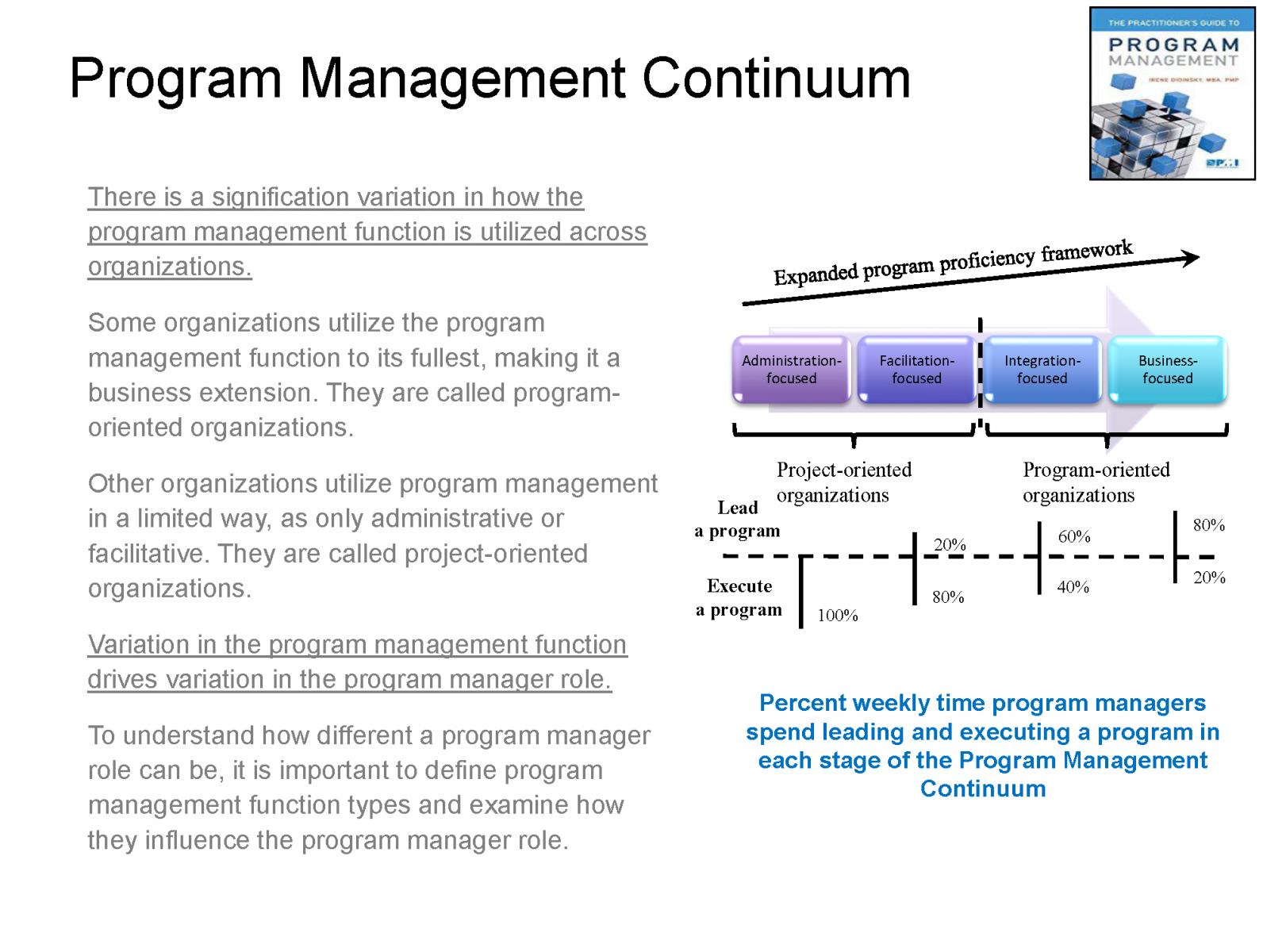 ProjectManagementcom webinar_Irene Didinsky_03282018_v01 (1)_Page_11